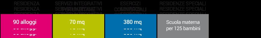 CasaCrema+