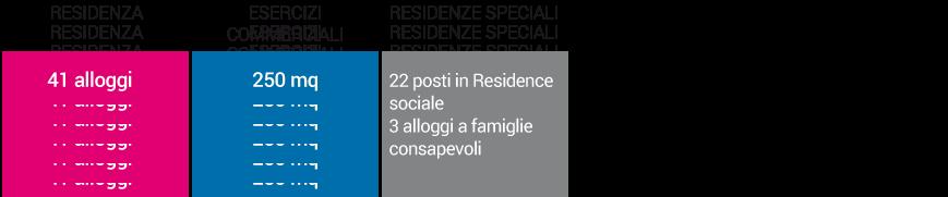 Via Padova 36